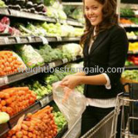 Benefits of a Raw Diet for weight loss