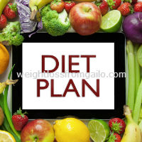 Dr Oz Diet Plan for weight loss